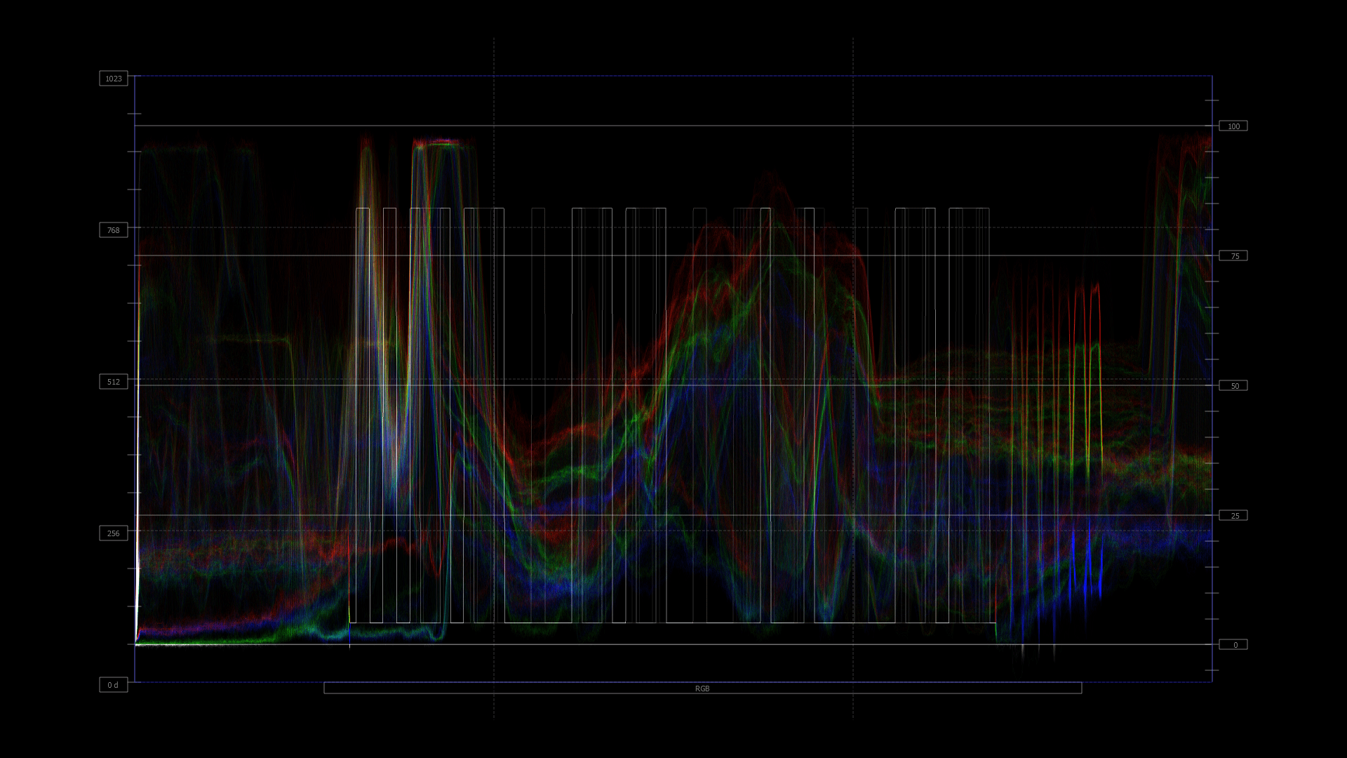 4K HDR Waveform/Vectorscope